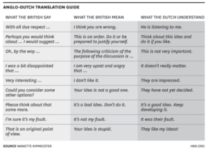Growing a Resilient Global Operation: translation guide