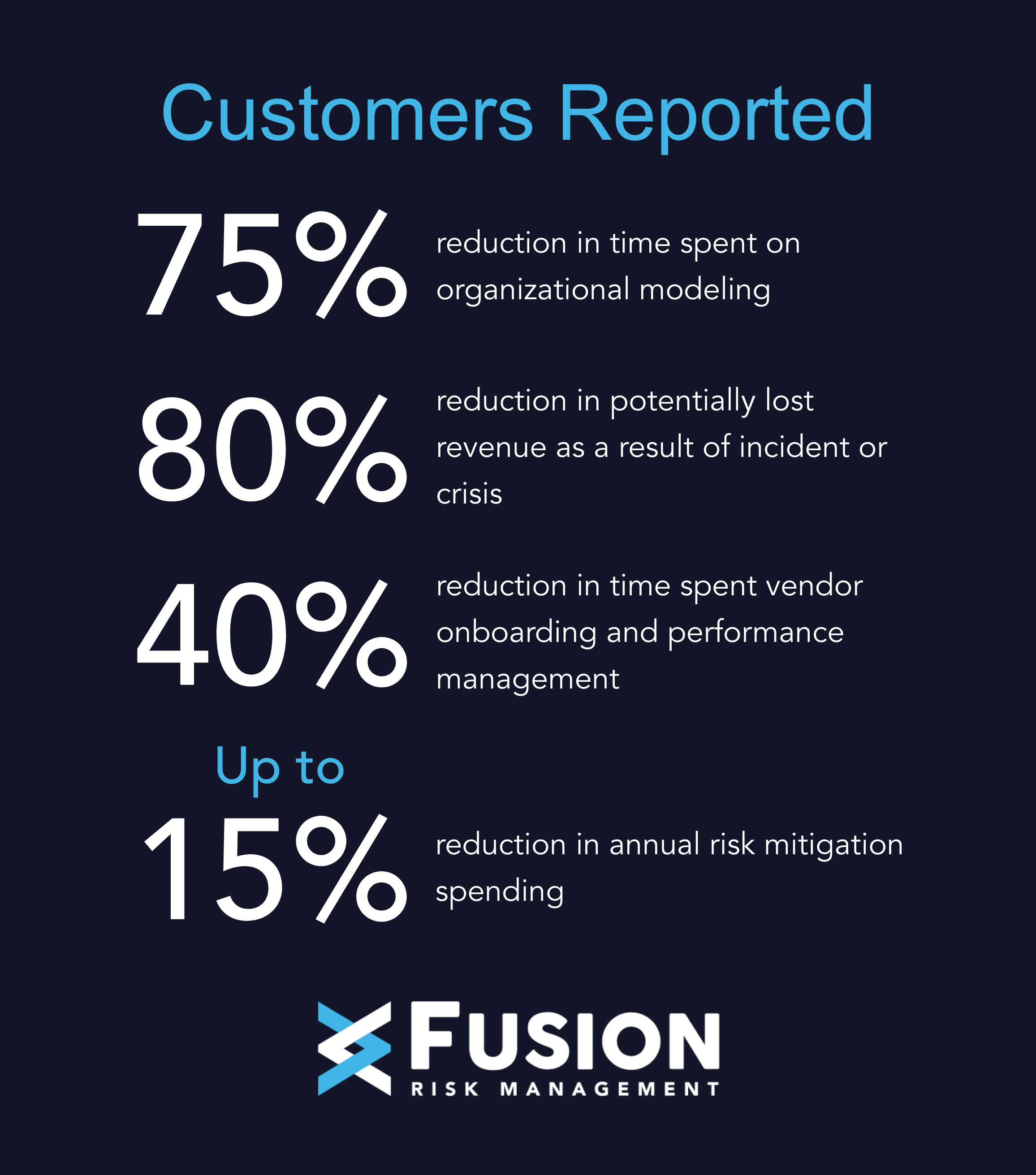 Hobson ROI Fusion Customer Report