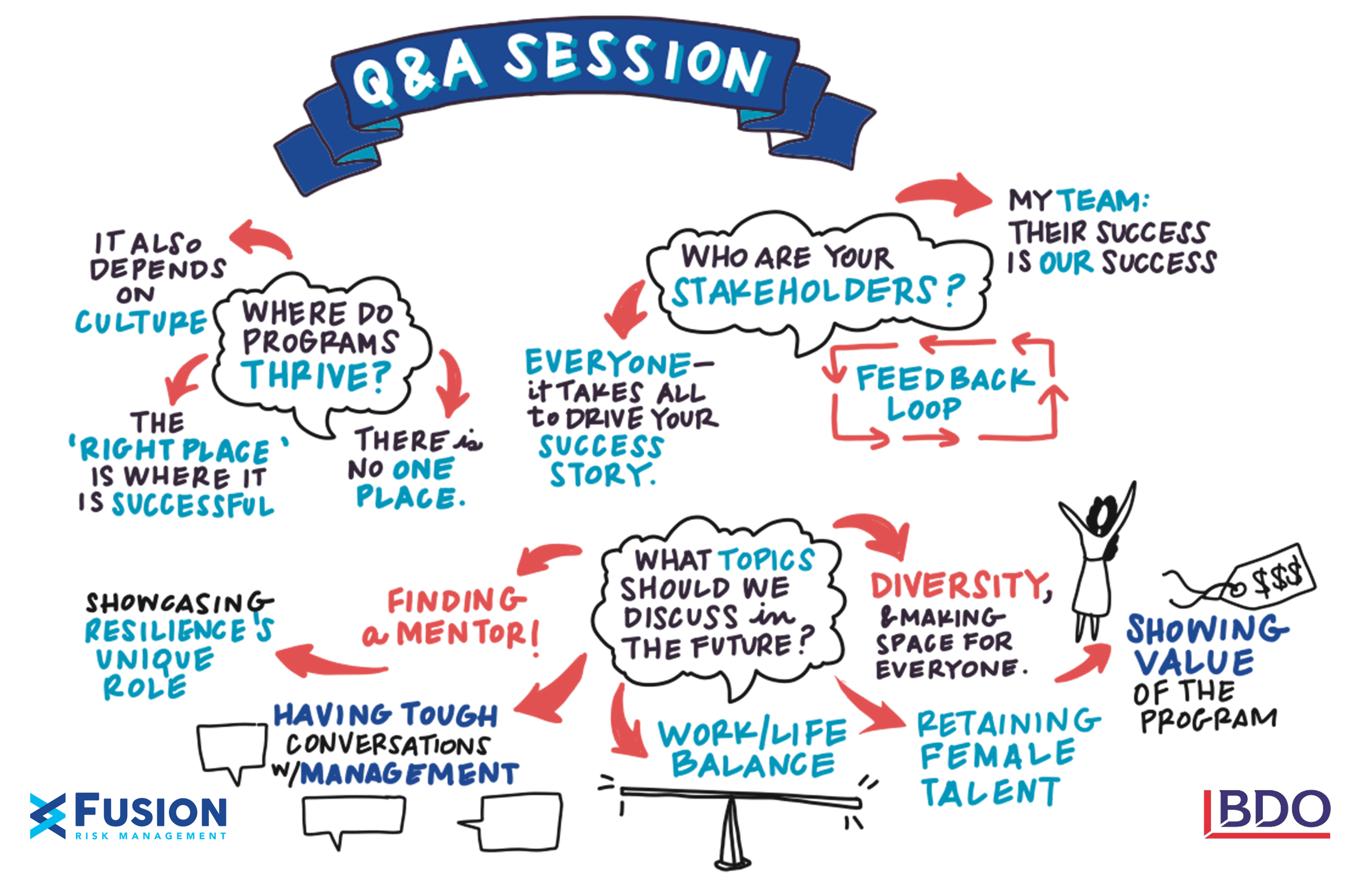 Q&A Session Illustration