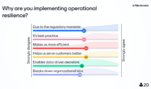 Financial services: why are you implementing operational resilience?
