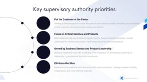 Key supervisory authority priorities