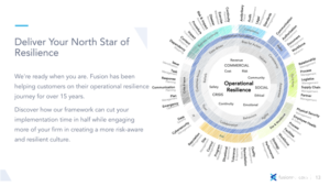 Deliver Your North Star of Resilience